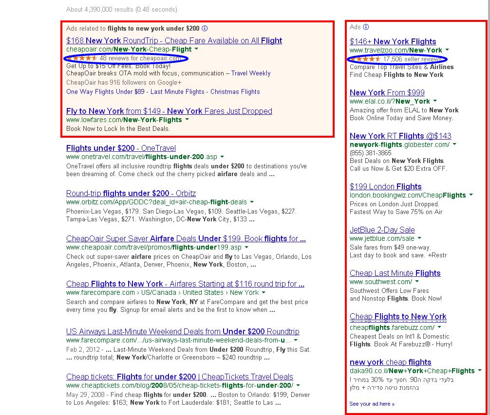 Examples of Top and Sidebar Ads with Rich Snippets