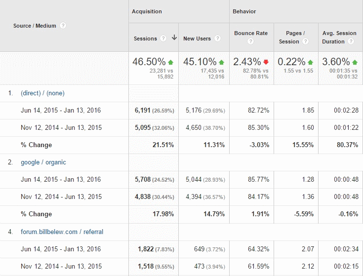 forum-stats