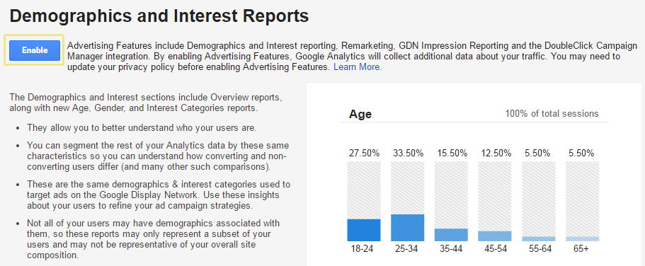 A screenshot showing the option to enable demographic and interest reports on Google Analytics.