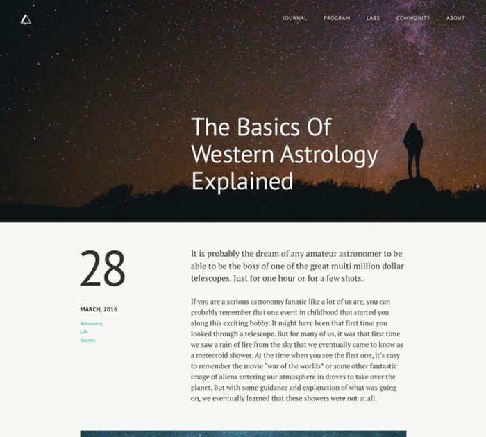 blog post layouts