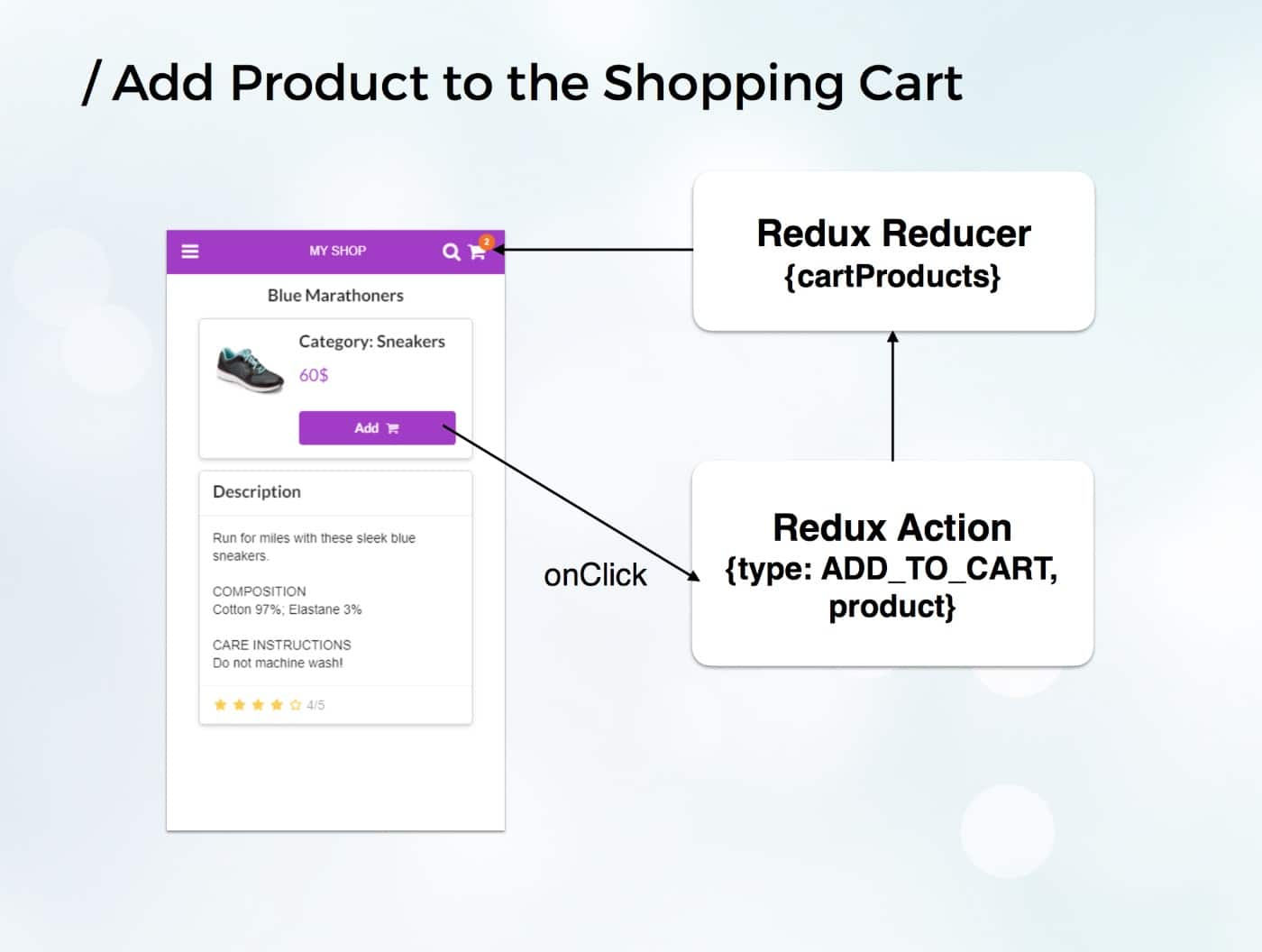 add to cart example