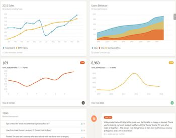 Vue Paper Dashboard view