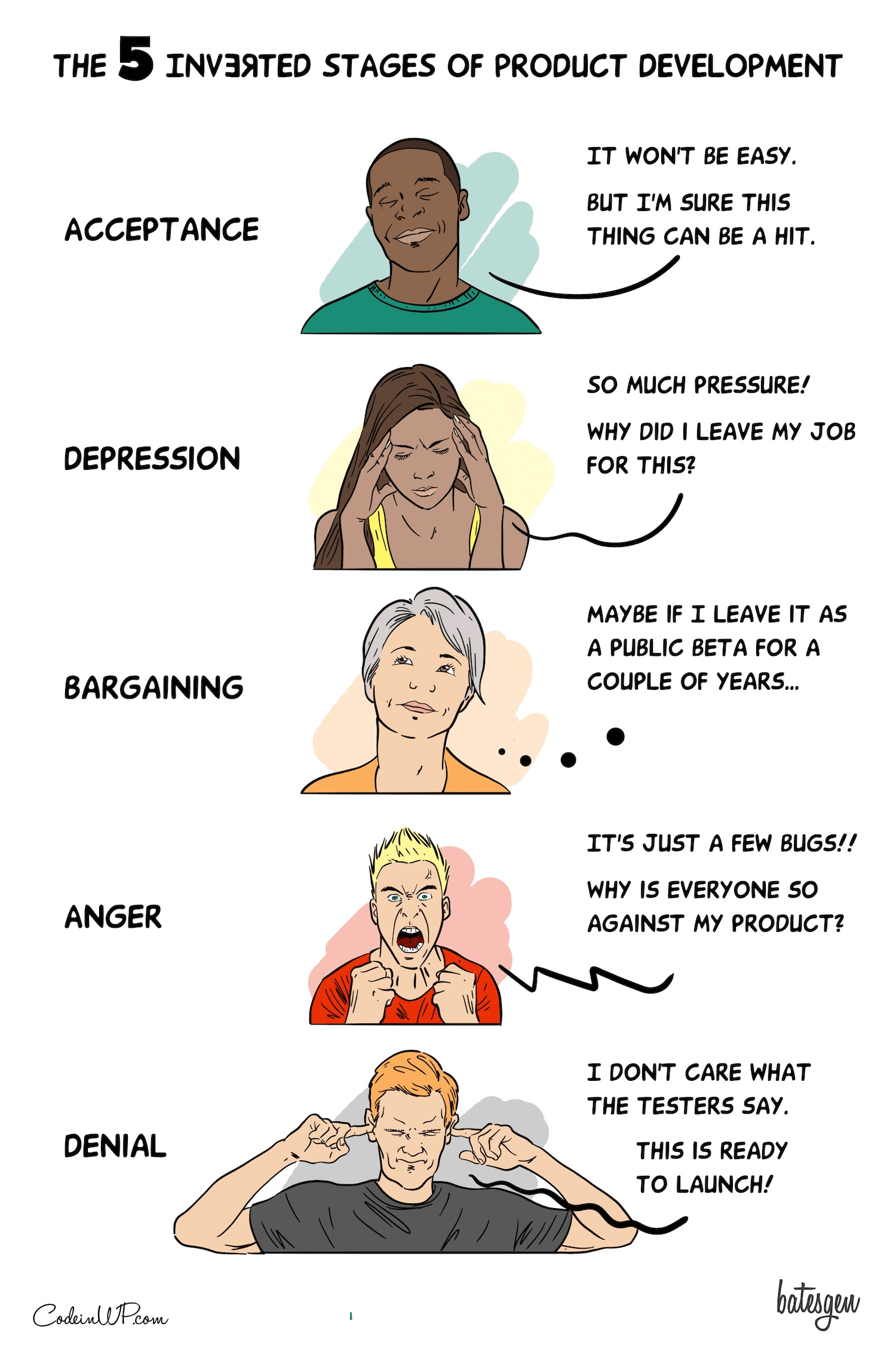 The five stages of grief reimagined as the stages of product development